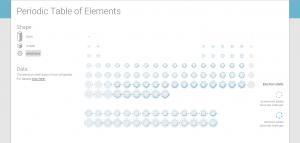 google_periodic_table
