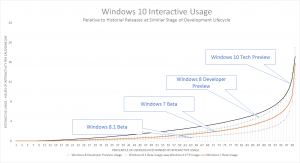 windoows_10_users
